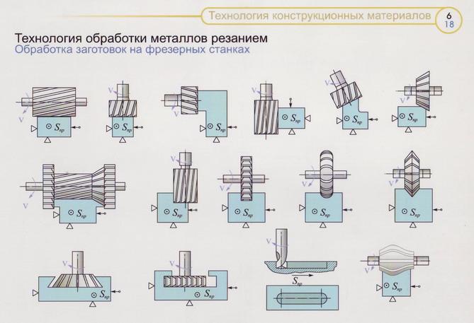 Особенности различных способов художественной обработки металла