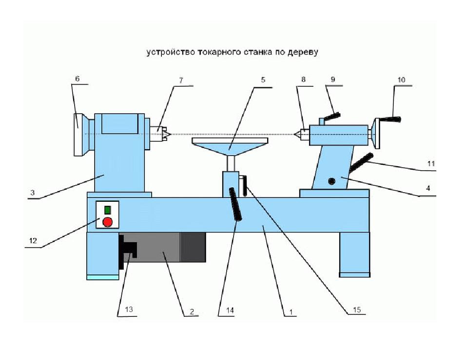 Какие есть приспособления для фрезерования на токарном станке?