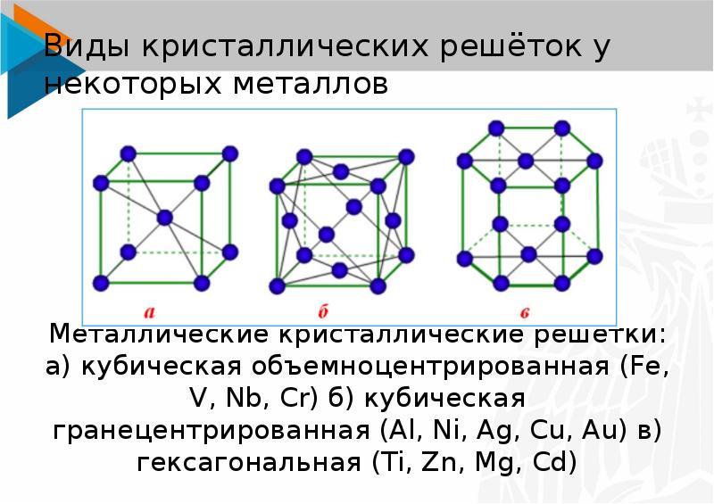Диаграмма состояния «железо — углерод»