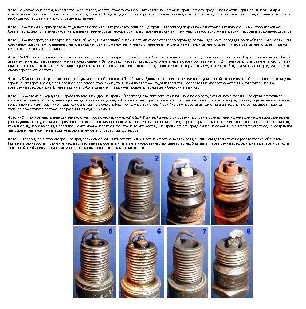 Как проверить исправность катушки зажигания бензопилы