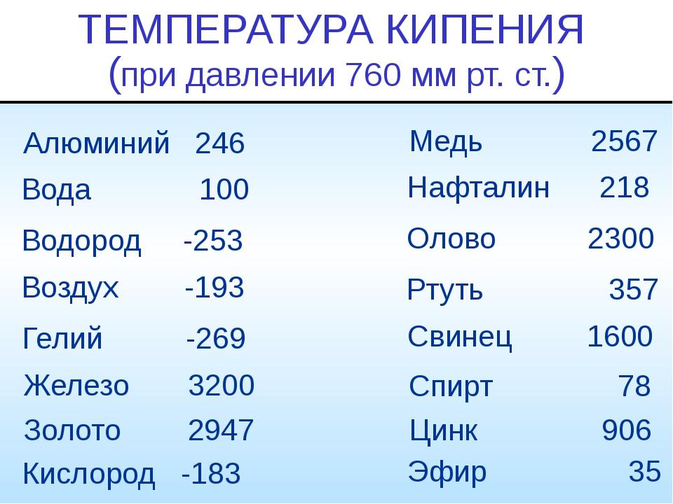 Температура плавления свинца