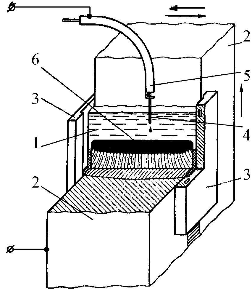 Гост 30756-2001 флюсы для электрошлаковых технологий. общие технические условия