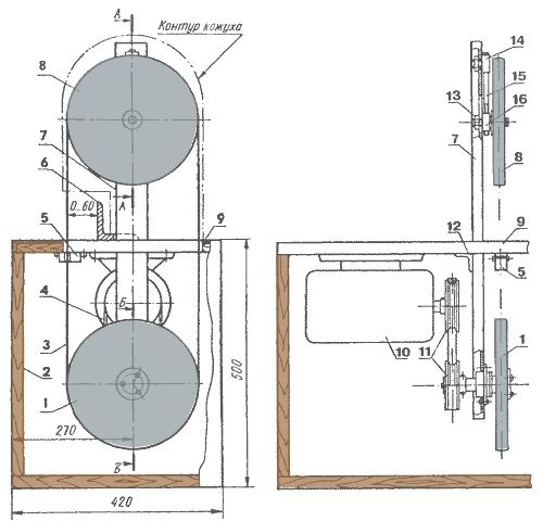 Ленточнопильный станок по металлу: конструкция, принцип действия