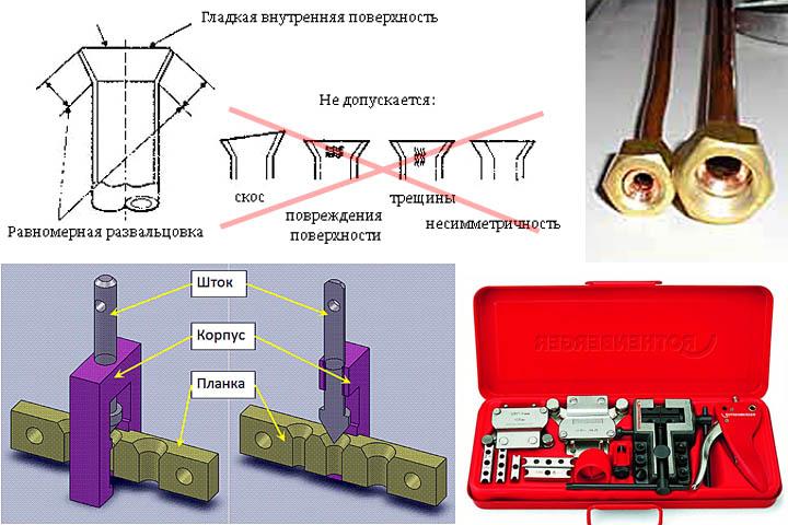 Развальцовка: что это такое? набор инструментов для развальцовки труб кондиционера. станки и другие приспособления