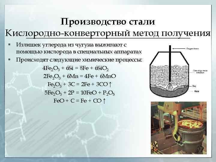 Металлургия – производство металла и отрасли