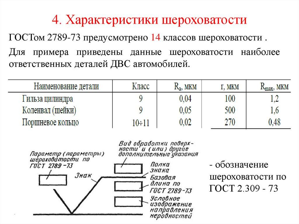 68235-17: ошс образцы шероховатости поверхности (сравнения) - производители и поставщики