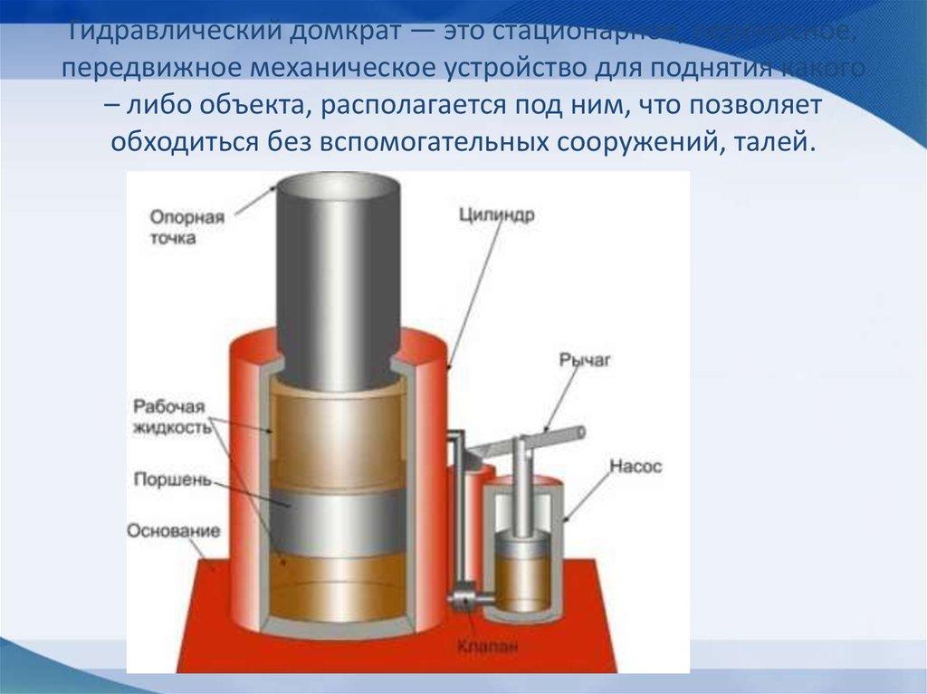Устройство гидравлического домкрата: принцип работы, схема механизма
