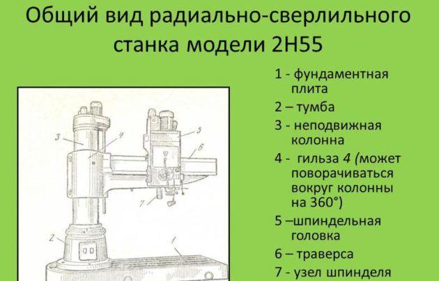 Станок радиально-сверлильный модель 2а554