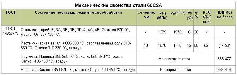 45х14н14в2м сталь: характеристики и расшифовка, применение и свойства стали