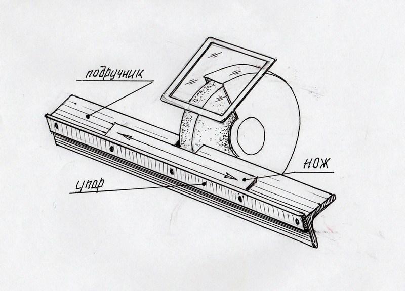 Как сделать приспособление для заточки ножей своими руками: чертежи, фото, видео