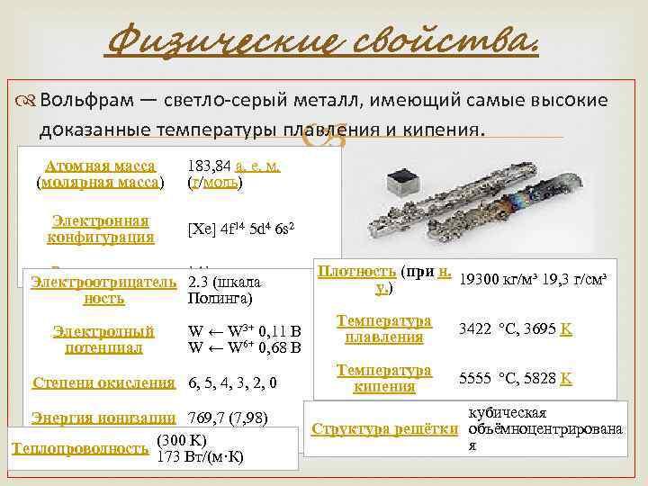 Применение молибдена и его свойства