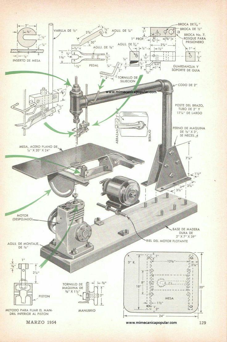 Самодельный лобзиковый станок – конструкция и изготовление в домашних условиях
