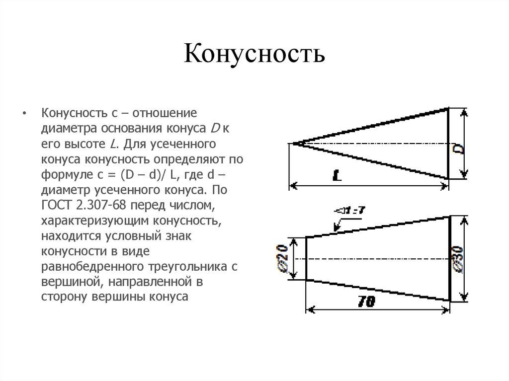 Конусность и уклон — построение, расчет, обозначение — значение, формула, как определить, построение