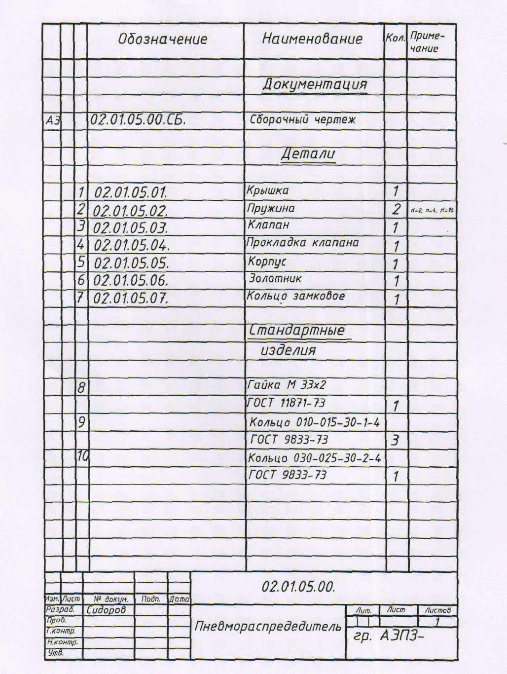 Особенности оформления сборочного чертежа спецификация - страница 2