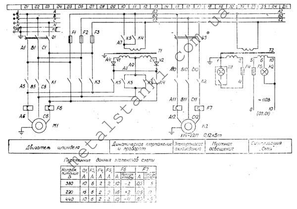 Вертикально-сверлильный станок 2С132