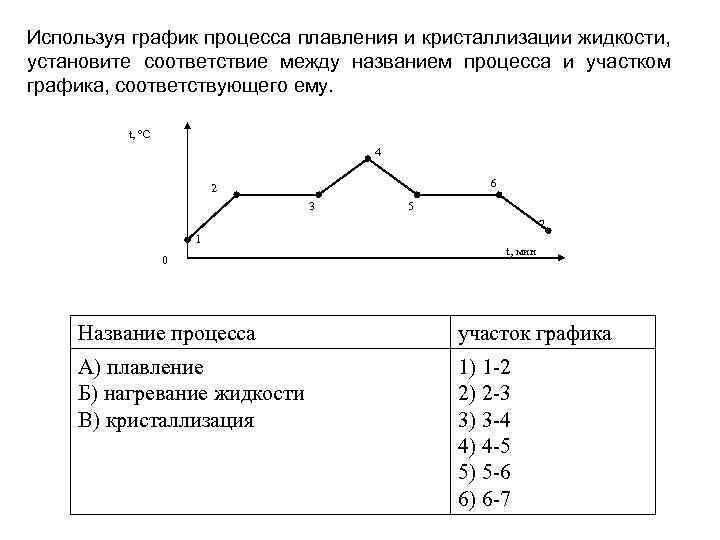 Температура плавления алюминия и физические параметры.
