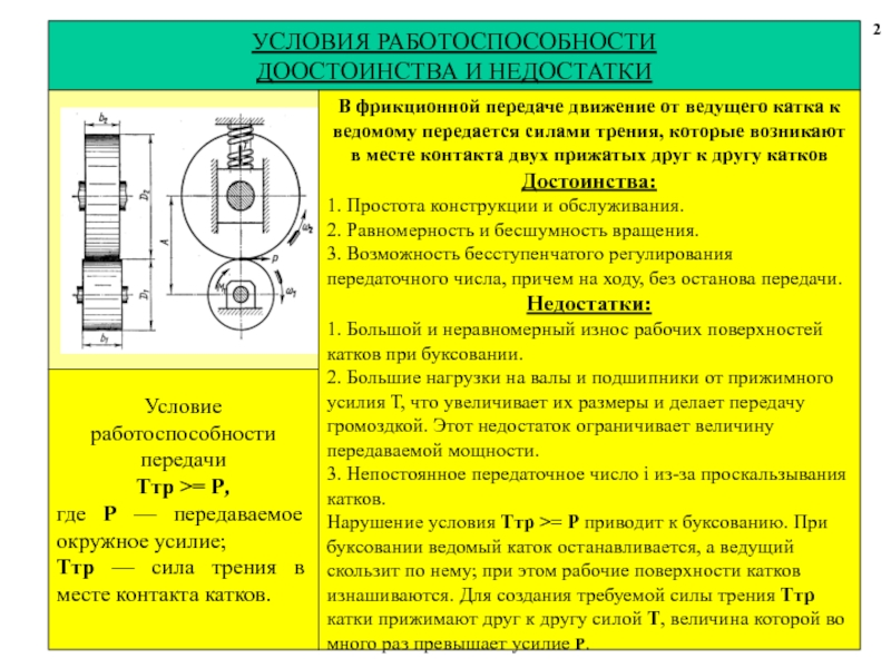 Характеристика фрикционных передач и использование их в системах сервиса. курсовая работа (т). транспорт, грузоперевозки. 2014-01-22