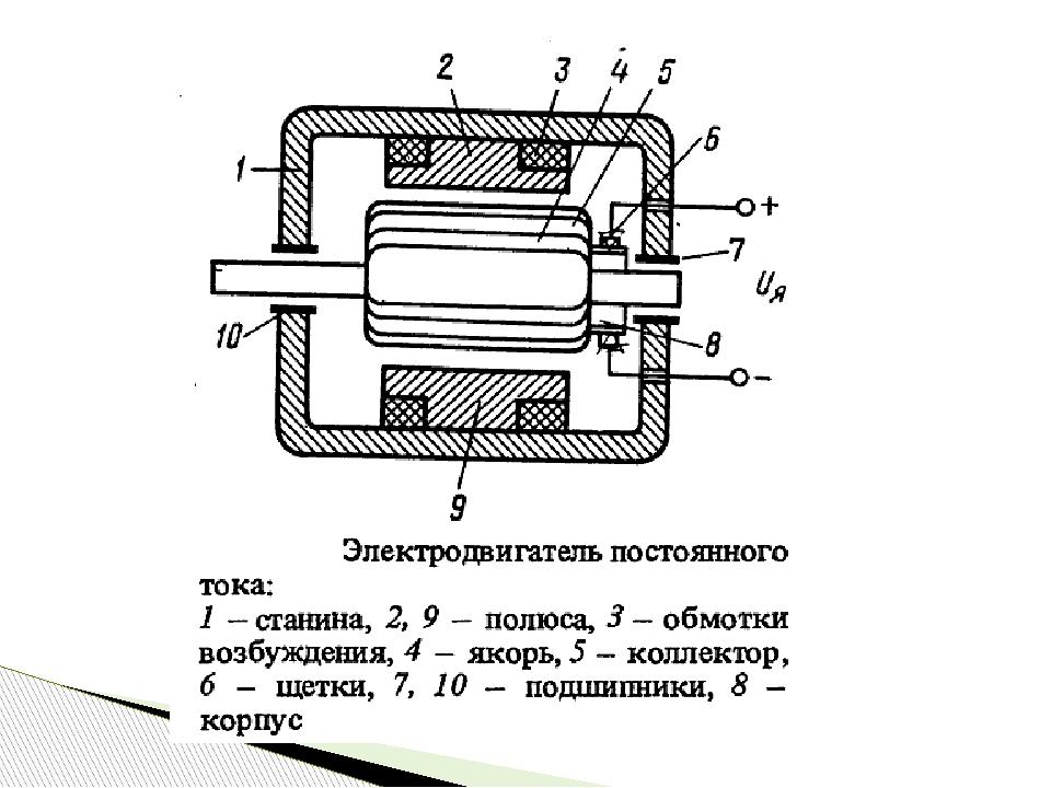 Принцип работы и основные элементы электрической дрели