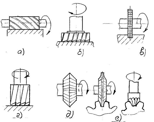 Металлорежущие станки: классификация, маркировка, принципы выбора