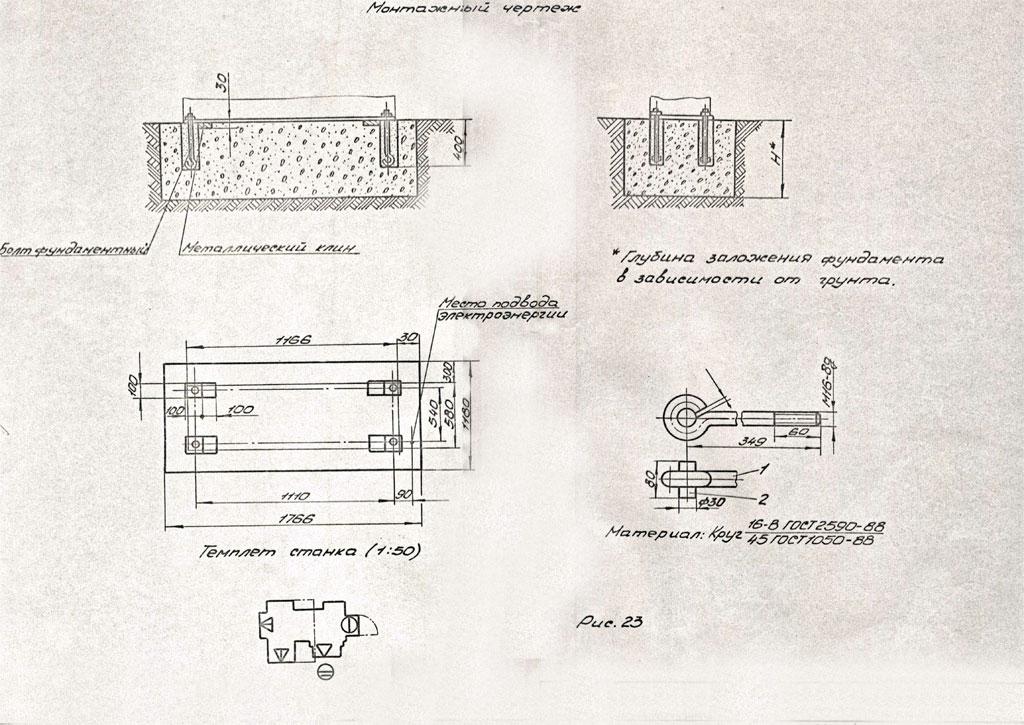 Фундамент под станок, расчет фундамента под станок в сжатые сроки в москве