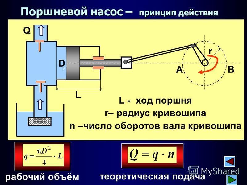 Динамический расчёт двигателя. курсовая работа (т). транспорт, грузоперевозки. 2013-02-27