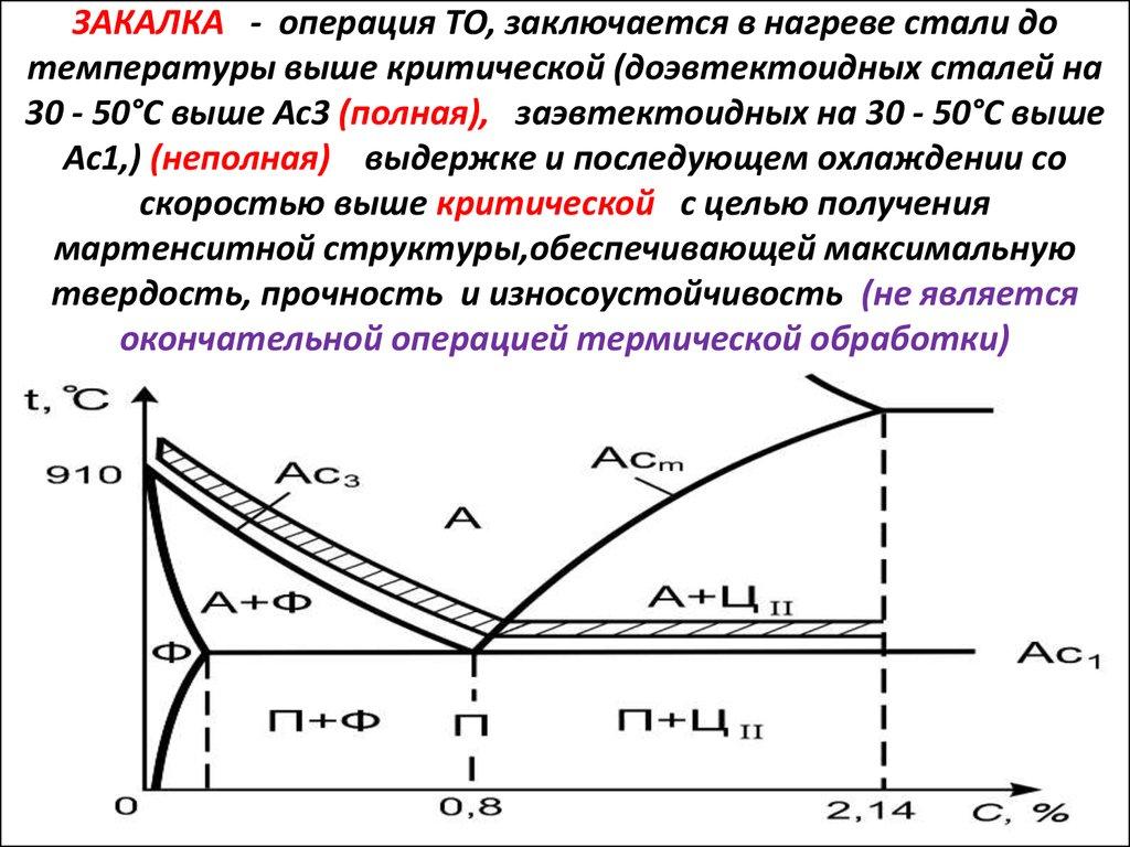 Виды, режимы и особенности термообработки сплава амц. реферат. другое. 2014-12-23