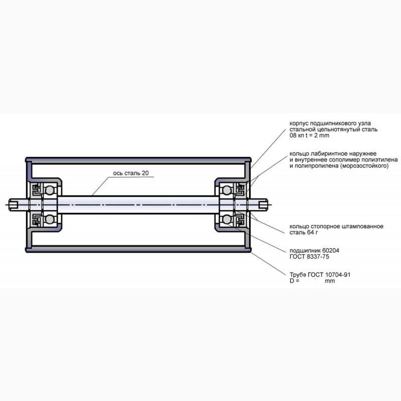 Рольганги: роликовые конвейеры для станков: устройство, приводы