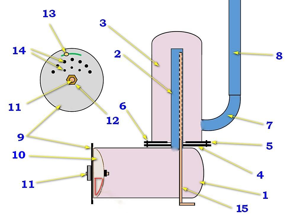 Печь для гаража из газового баллона: отопление и обогрев помещения своими руками