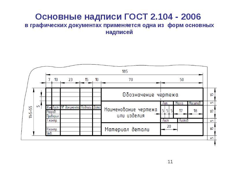 Гост р 58676-2019 электронная конструкторская документация. виды преобразований