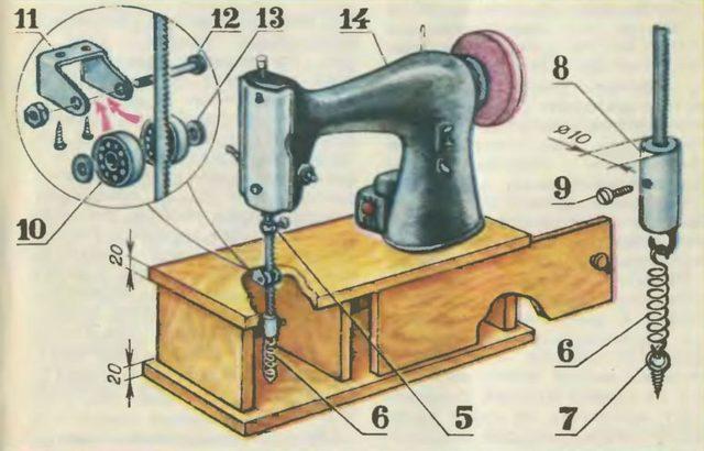Стационарный лобзиковый станок своими руками: изготовление с применением заводского ручного инструмента