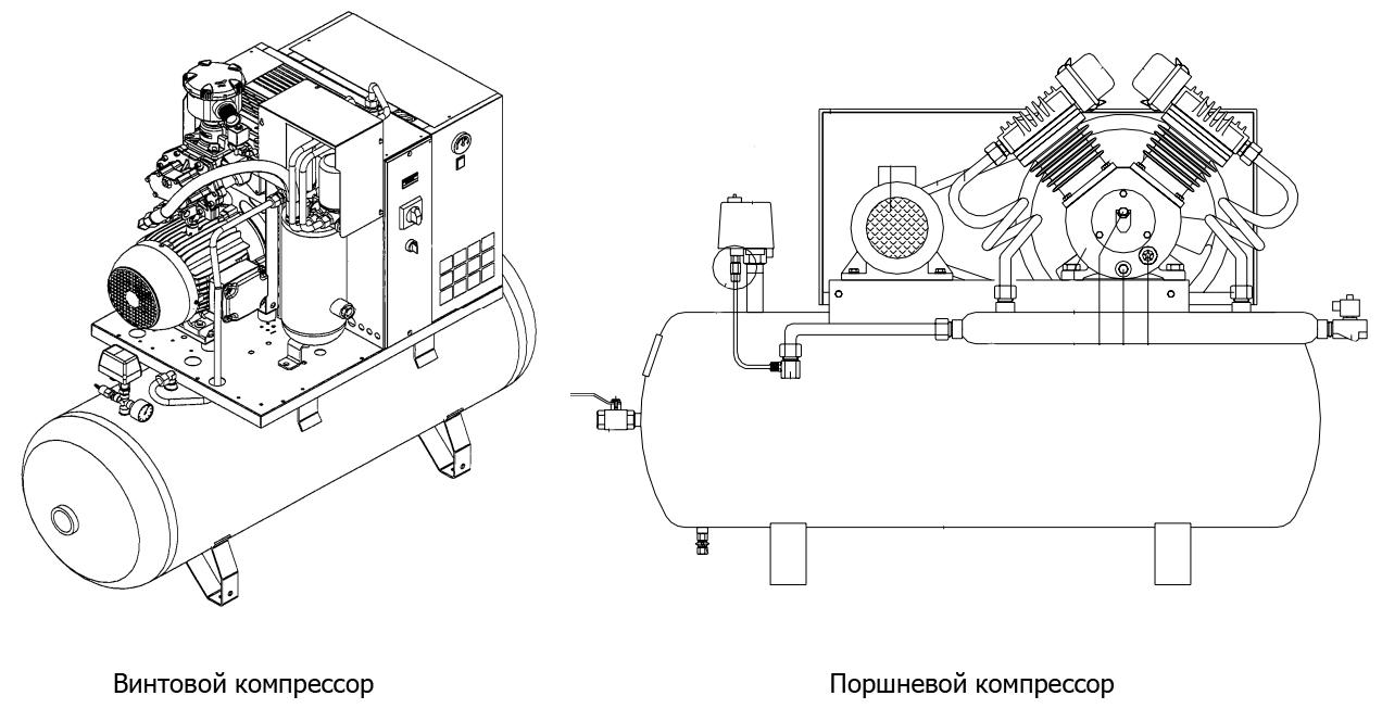Как выбрать компрессор: виды (масляный, безмасляный), принцип работы, устройство, как сделать своими руками с видео, ремонт неисправностей
