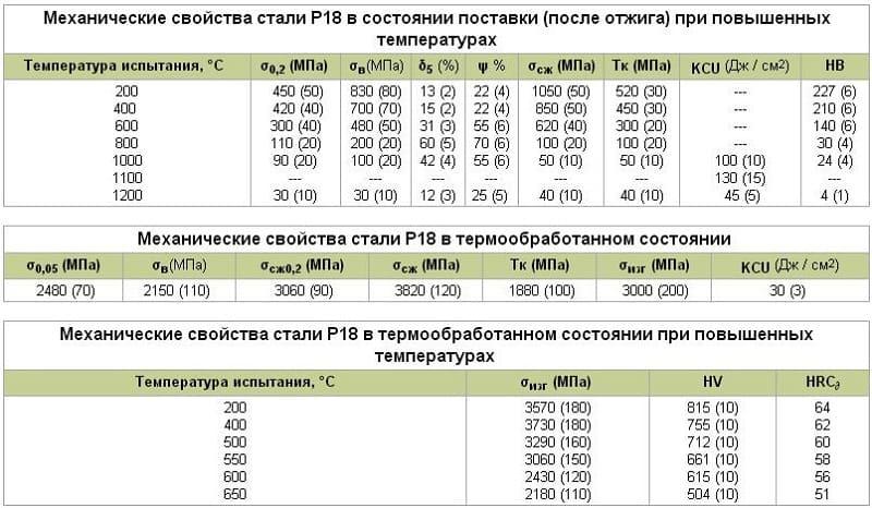 Сталь марки с255: характеристики, состав, аналоги, плюсы и минусы