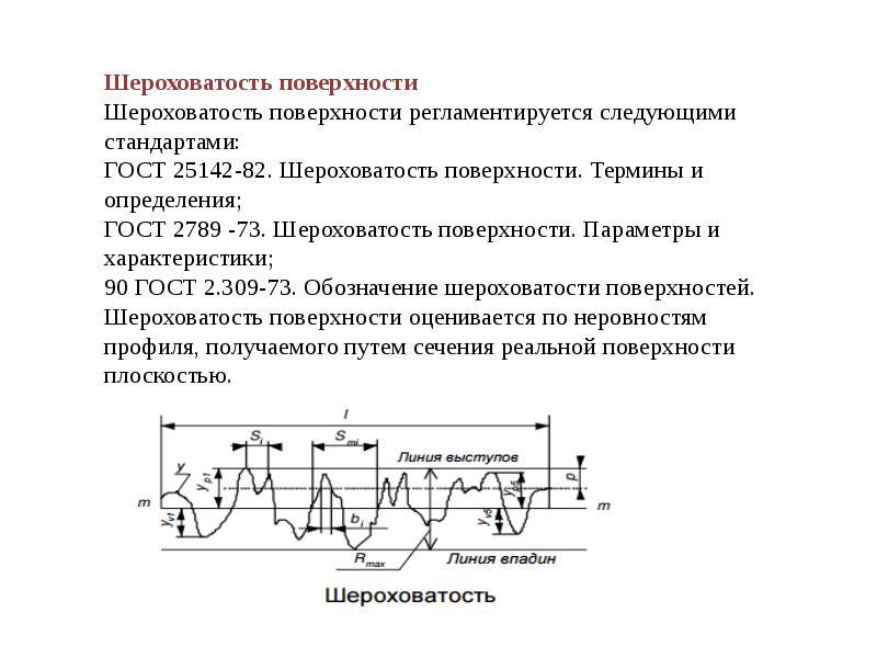 Контроль - шероховатость - поверхность  - большая энциклопедия нефти и газа, статья, страница 1