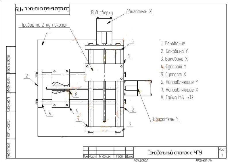 Чпу станок своими руками: пошаговая инструкция, схемы, советы