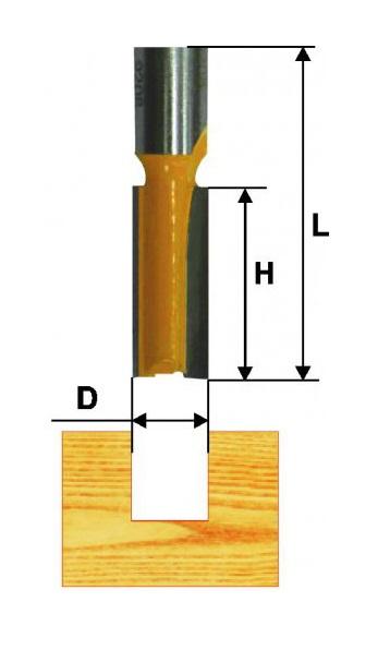 Фреза кромочная по дереву: конструкция, типы, сферы применения
