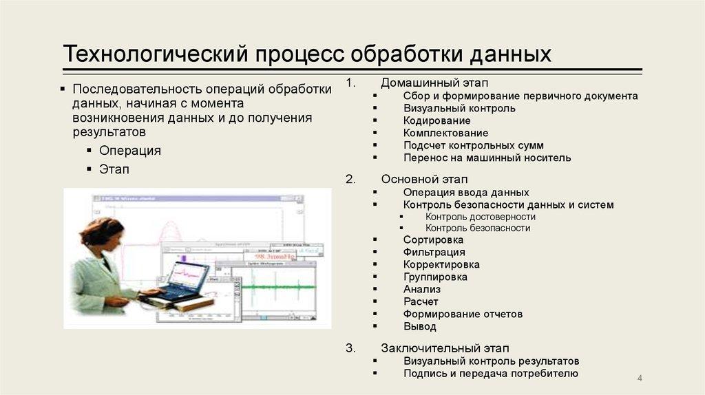 Основные этапы технологического процесса