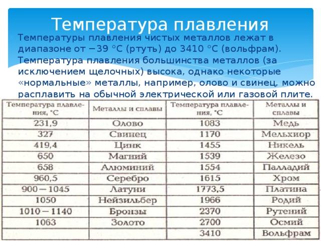 Удельное электрическое сопротивление проводников. таблица удельных сопротивлений проводников. электрическая проводимость