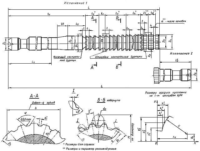 Гост 6033-80: основные нормы взаимозаменяемости. соединения шлицевые эвольвентные с углом профиля 30 град. размеры, допуски и измеряемые величины