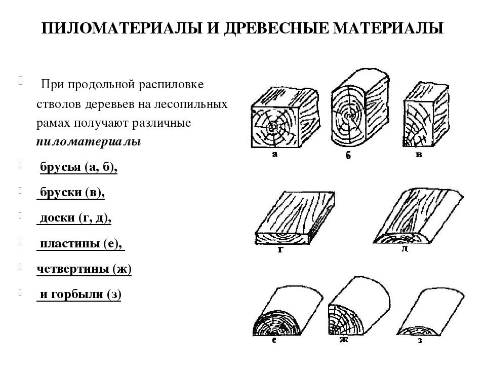 Особенности и применение полевого шпата