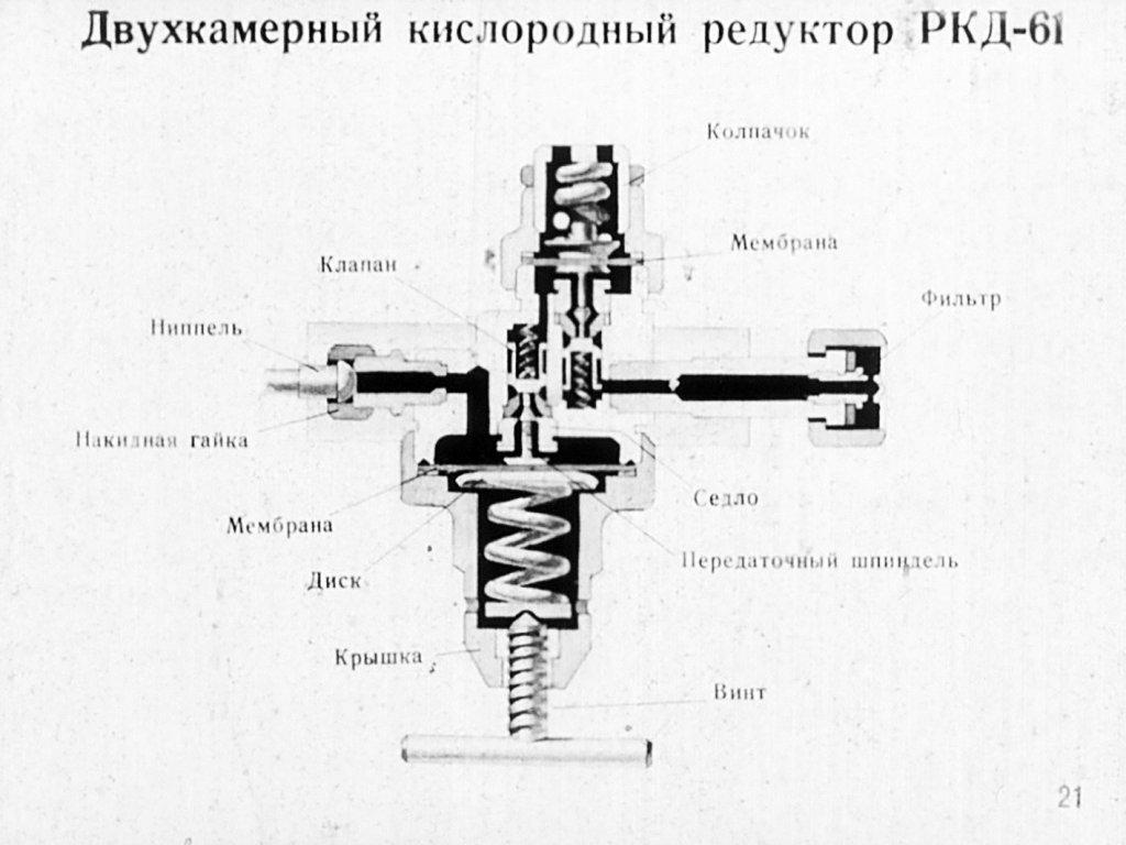 Редуктор для кислородного баллона. устройство и принцип работы