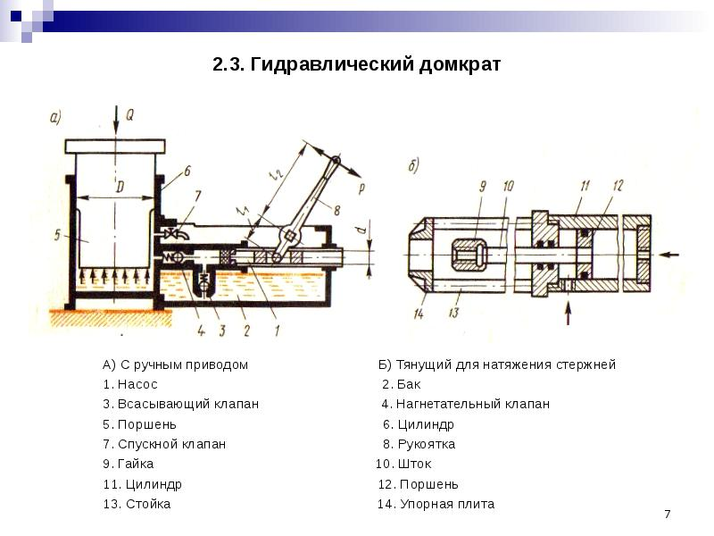 Гидравлический домкрат: устройство, принцип работы и ремонт своими руками
