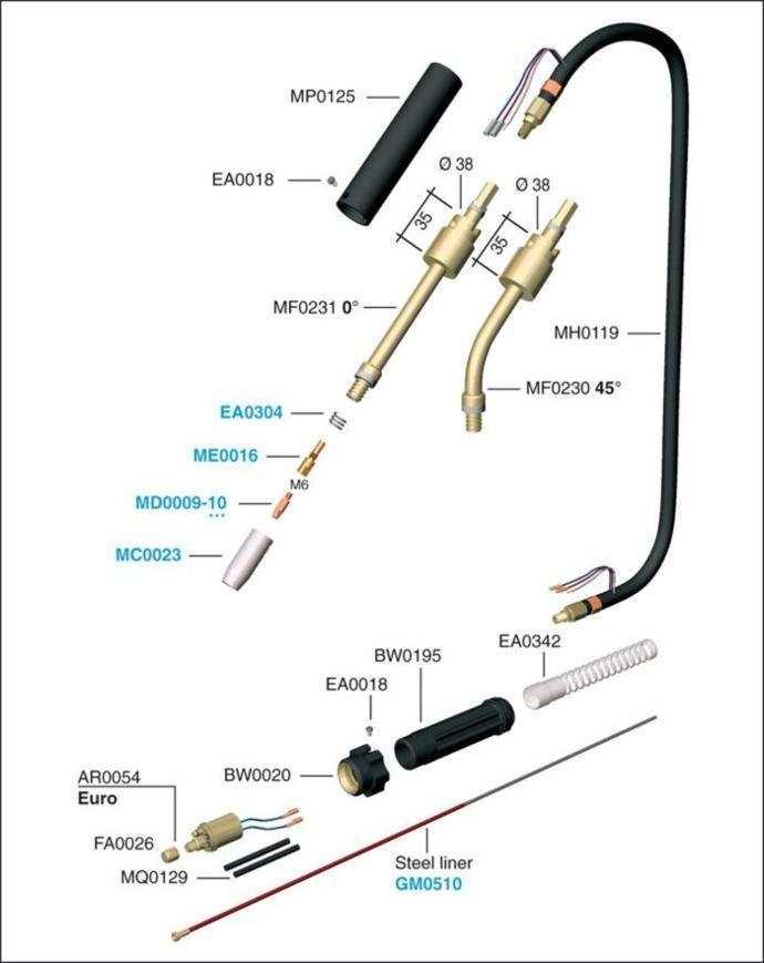 Горелка для сварочногополуавтомата: устройство, как выбрать, лучшие модели