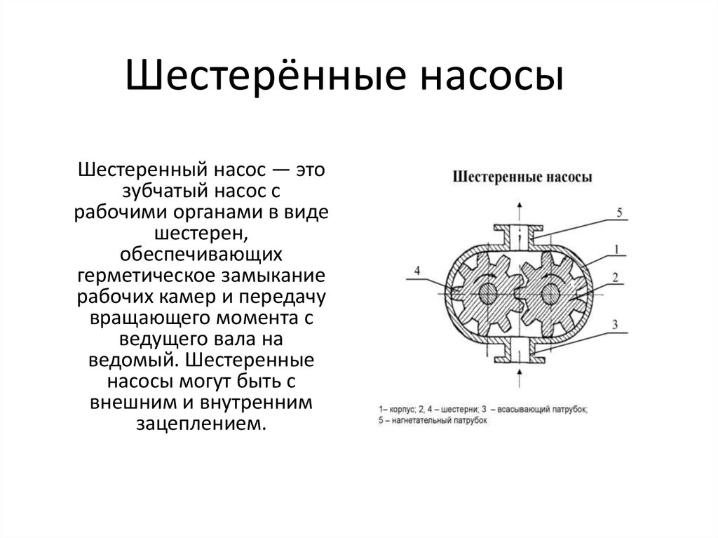 Шестеренчатый насос. устройство, схема, принцип работы, назначение