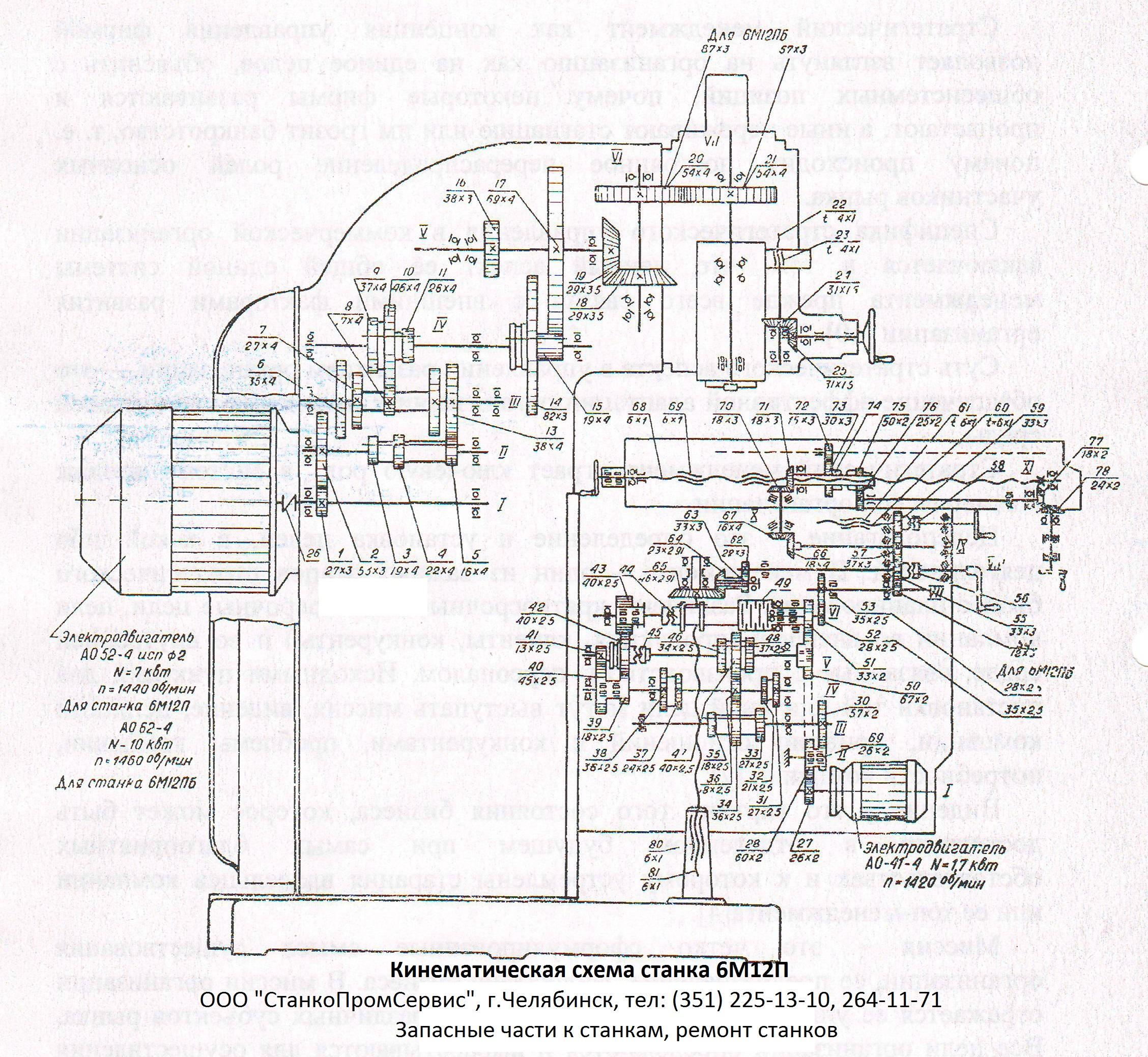 Электрооборудование металлообрабатывающих станков,принципиальная электрическая схема управления эп вертикально-фрезерного станка модели 654