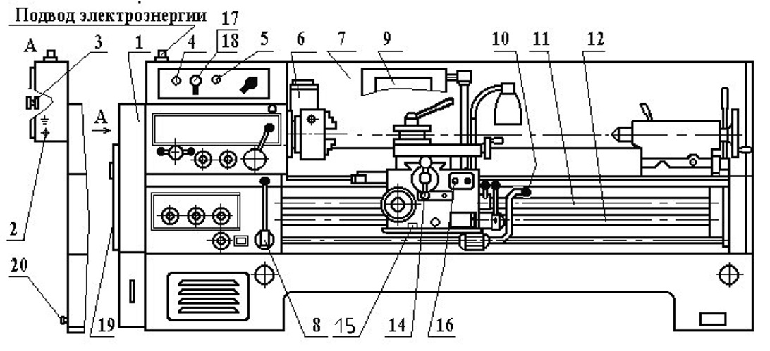 Подробный обзор токарного станка по металлу 1к62