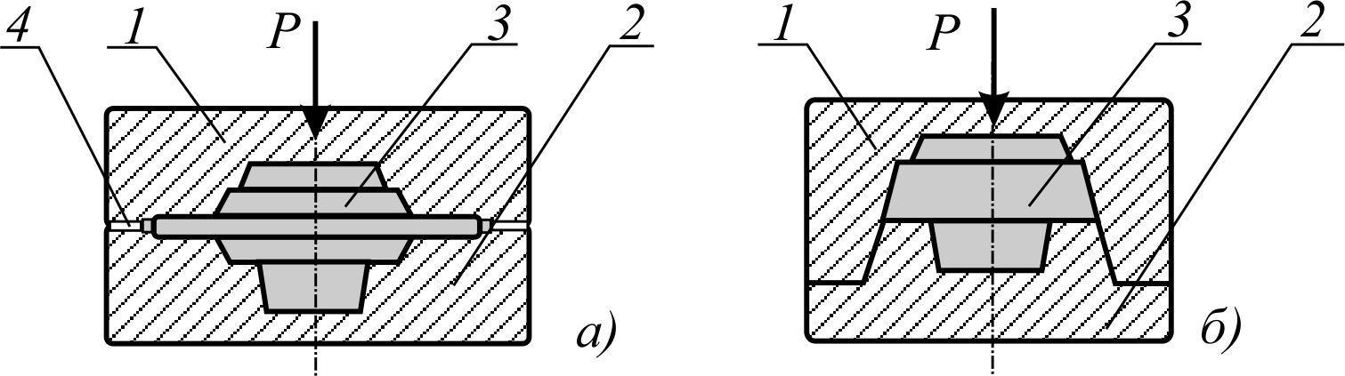 Листовая штамповка - холодная штамповка деталей и ее технологии