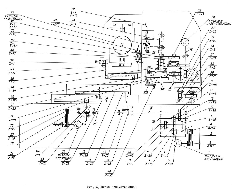 Устройство плоскошлифовального станка