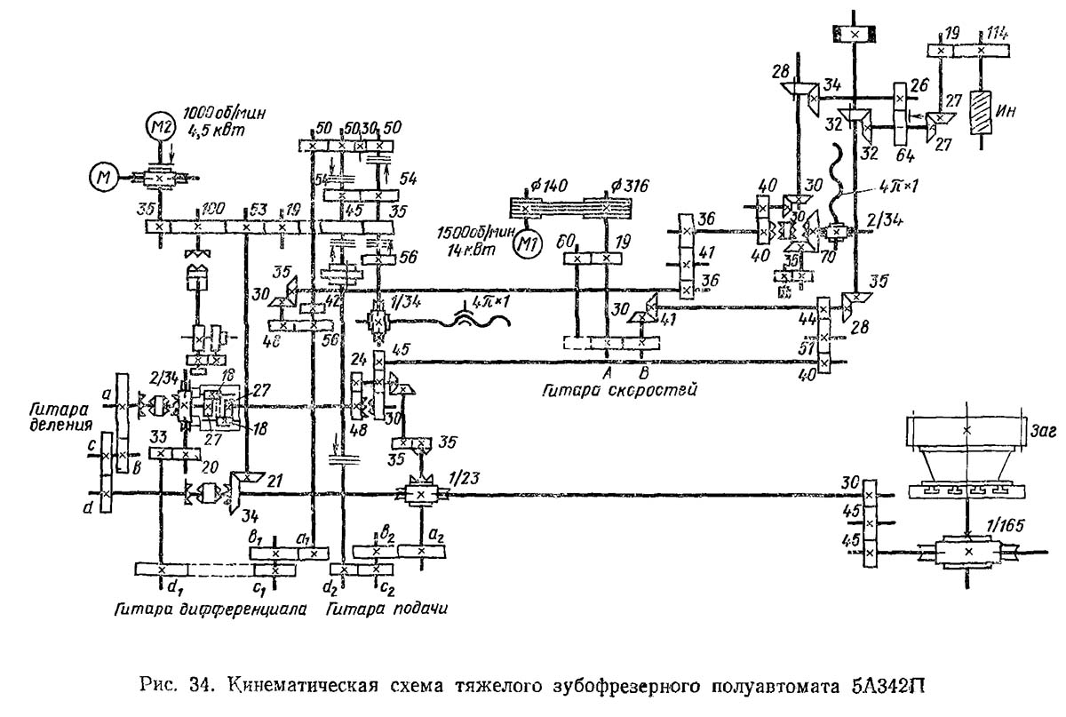 53а50 станок зубофрезерный вертикальный полуавтомат. паспорт, схемы, характеристики, описание