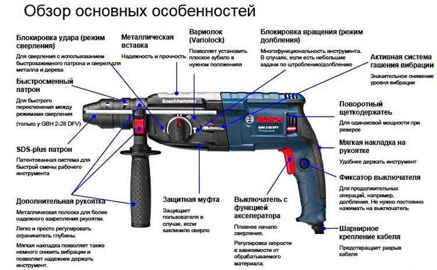 В чем разница между перфоратором и дрелью? |