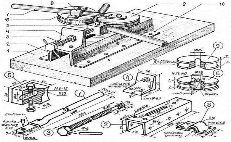 Как сделать трубогиб гидравлический своими руками — чертежи